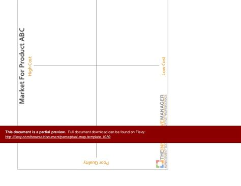 free perceptual map template perception map template images search