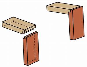 24 Perfect Rabbet Woodworking Joints egorlin com