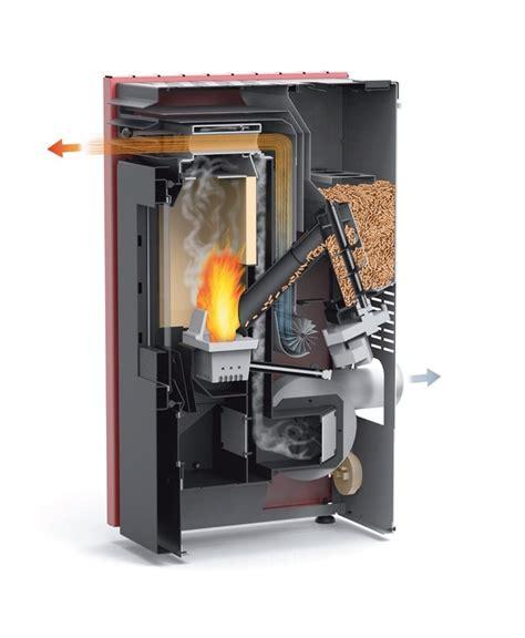 si鑒e de pellet prepárate para el invierno con nuestras ofertas en estufas de pellets