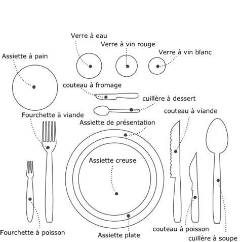 192 table vocabulaire dresser la table 2