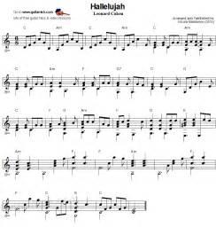 Hallelujah Guitar Sheet Music