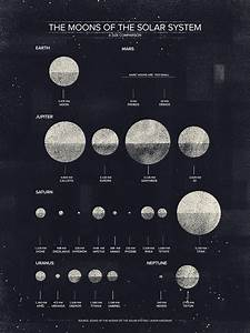 Galactic Constellations: The Moons of the #Solar System ...