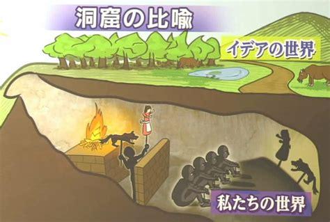 プラトン の 洞窟