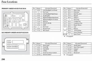 2009 Jeep Patriot Fuse Box Diagram  U2013 Best Diagram Collection
