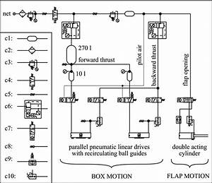 Pneumatic Scheme With The Circuits For The Flap And The