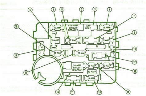 Ford Circuit Wiring Diagrams