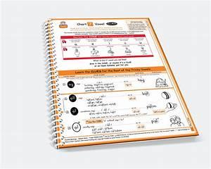 Chart 7 Student Manual Hanson Reading Phonics Chart System