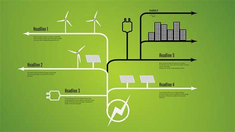 green energy prezi template prezi template prezibase