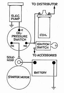 Fuel System - Delivery  Tech  U0026 Diagrams