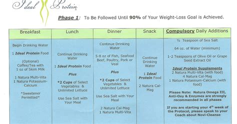 ideal protein diet lb weight loss challenge