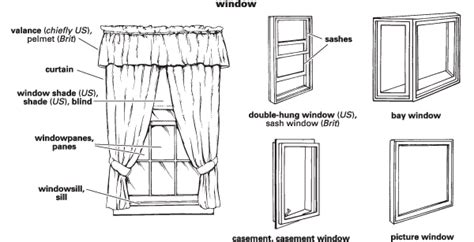 window definition  english language learners  merriam websters learners dictionary