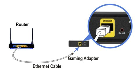 Linksys Official Support Connecting A Wga600n To A Linksys Official Support Connecting The Wga600n To Ps3