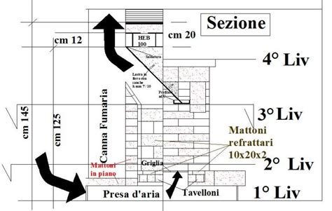 dimensioni di un camino costruzione di un caminetto 3 176 livello 5