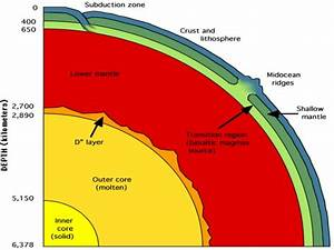 Earth's lithosphere