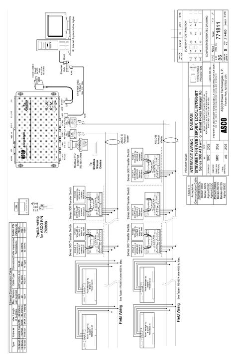 asco 7000 series ats wiring diagram collection wiring diagram sle