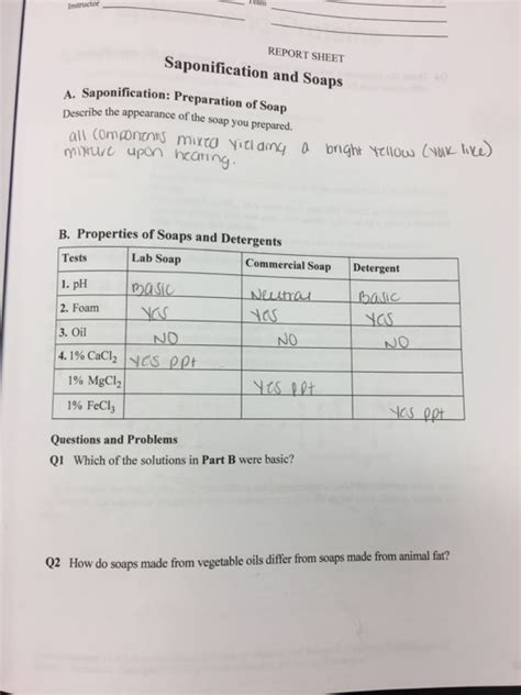 solved report sheet saponification  soaps  saponific