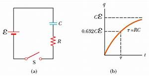 solved consider the series rc circuit shown below for whi With rc circuits charging