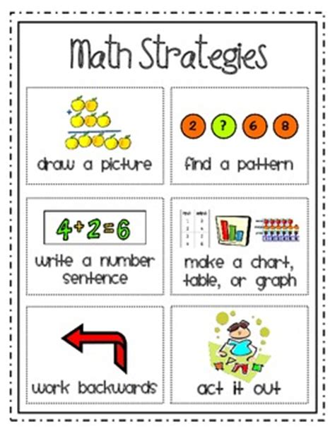 problem solving math strategies  colleen alaniz tpt