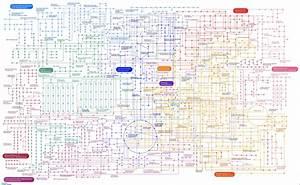 Metabolism at Glance - Salway