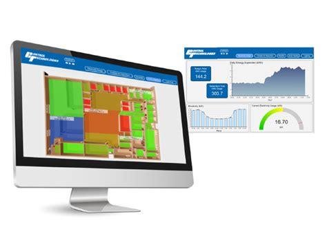 Energy Metering And Energy Dashboard Displays