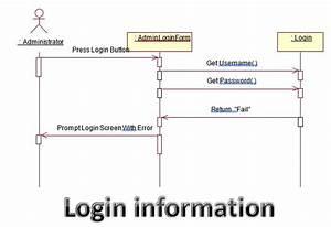 Student Database Management System Capstone Project