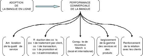 chambre de compensation banque memoire le paradigme de la relation banque