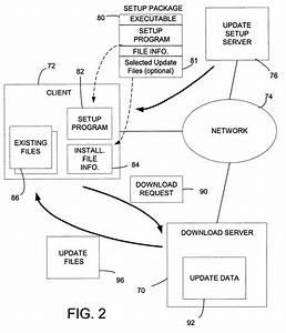 1998 Lincoln Navigator Wiring Diagram