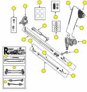 1992 Jeep Yj Wrangler Manual Steering Diagram