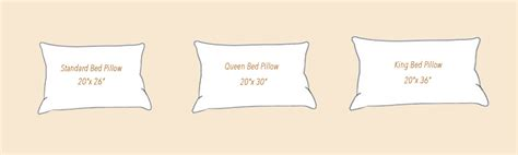 standard pillow size pillow sizes