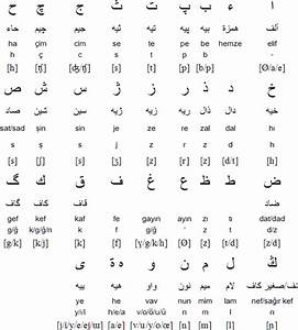 do all muslims have to use arabic alphabet quora With ottoman letters