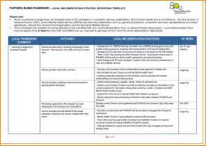 Implementation Plan Template