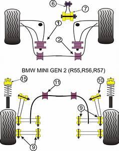 Powerflex Mini R55 R56 R57 Gen 2 Suspension Bushes