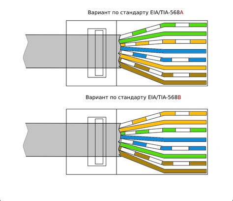 Rj45 Diagram by Rj45 568b Wiring Diagram Webtor Me
