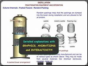 Distillation Process Training Software