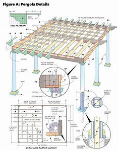 How To Build A Pergola  Pergola Plans  U2014 The Family Handyman