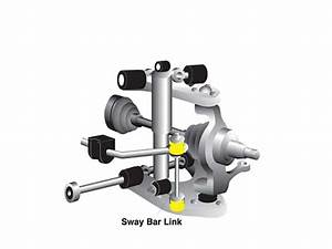 Front Sway Bar Link Bushings  Whiteline W23421