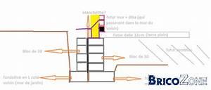 Pose D Un Grillage En Limite De Propriété : tanch it d 39 un mur s limite de propri t ~ Premium-room.com Idées de Décoration