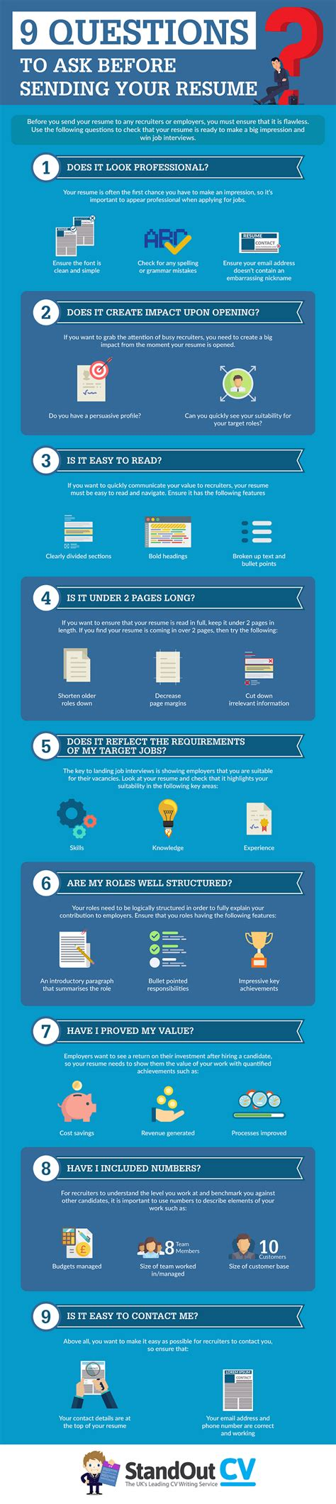 9 questions to ask before sending your resume workopolis