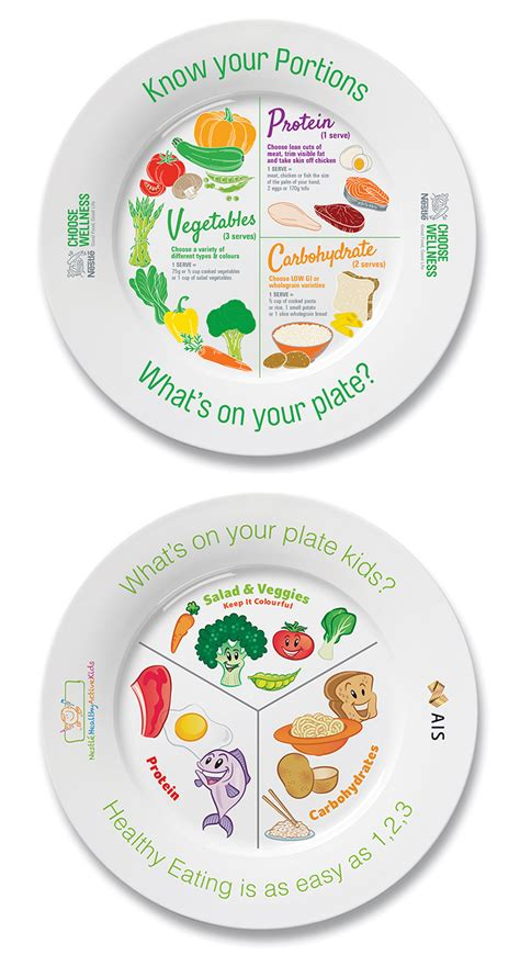 Portion Template by Nestl 233 Portion Plates