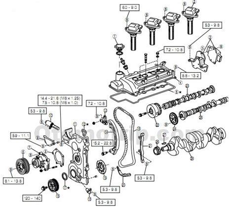 parts of a car engine diagram harley davidson parts diagram wiring diagram odicis