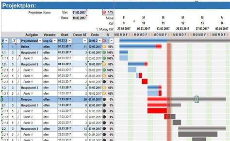 excel gantt chart template office helpful tips