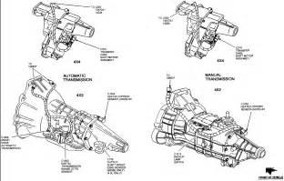 similiar ford expedition transmission diagram keywords 98 ranger manual transmission diagram 98 engine image for user