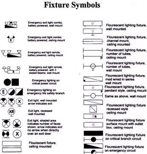 31 best built blueprint symbols images on