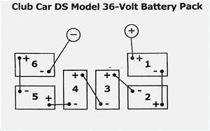 36 Volt Battery Wiring Diagram  U2013 Vivresaville Com