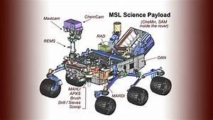 Die Instrumente des Marsrovers Curiosity