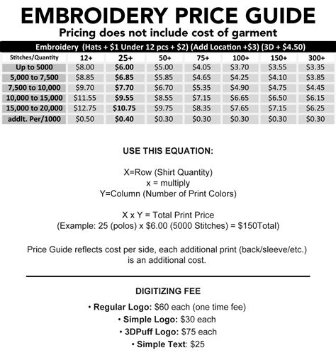 embroidery price guide thread wolf screen printing embroidery