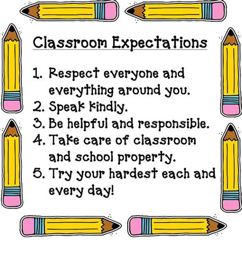 classroom rules template high school classroom rules template