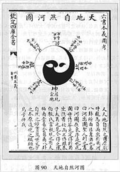 Well-Known Powerful Yin Yang Symbol Dates Back To Ancient