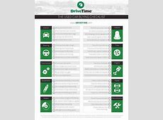 Used Car Inspection Checklist & Guide