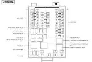 similiar windstar fuse box layout keywords 2004 chevy bu fuse box diagram on wiring diagram for 03 windstar
